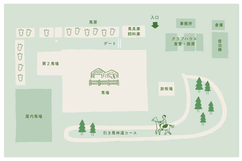 蓼科牧場の案内図